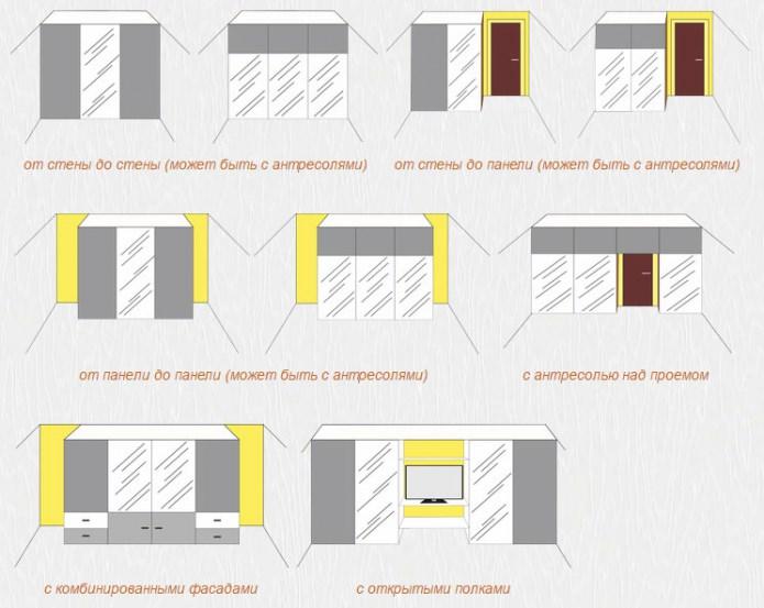Примеры исполнения прямых шкафов-купе