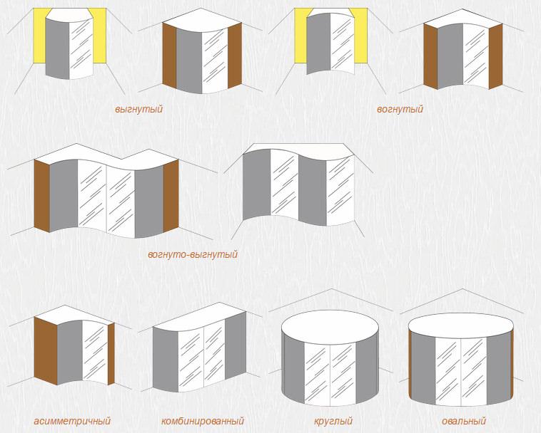 Варианты исполнения радиусных шкафов-купе